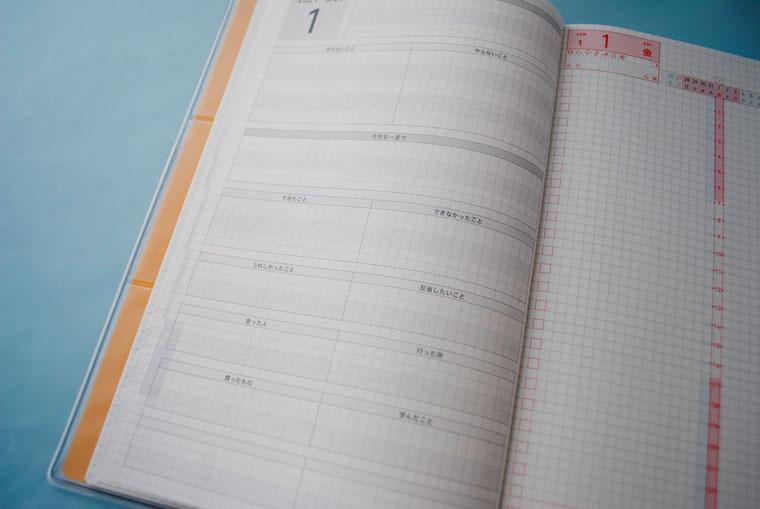 自分手帳デイズ マンスリーの最初のページ