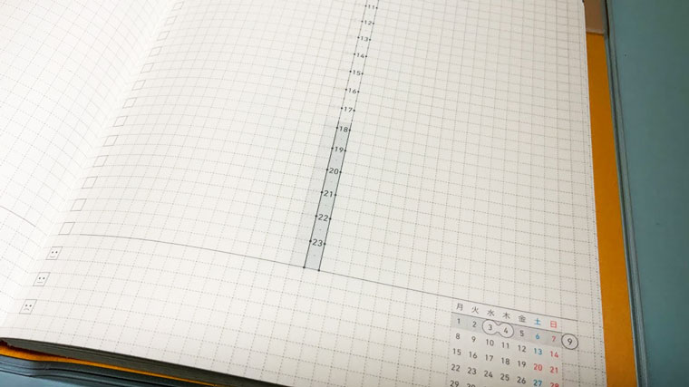 ジブン手帳デイズ 時間軸部分