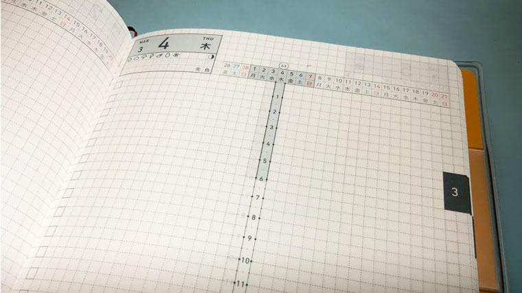 ジブン手帳デイズ時間軸部分